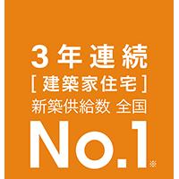 R+house鹿児島南・霧島姶良 3年連続No.1